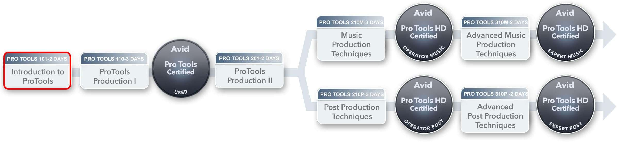 Pro-Tools-path-101-12