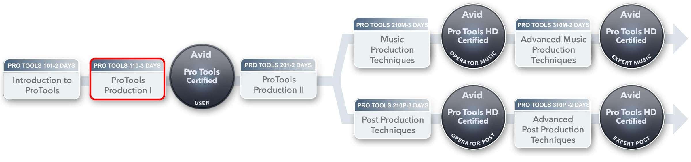 Pro-Tools-path-110-12