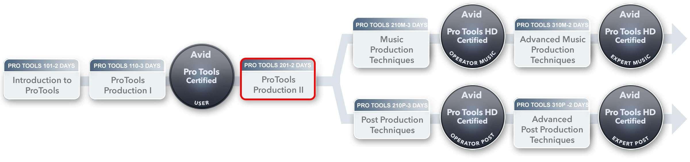 Pro-Tools-path-201-12