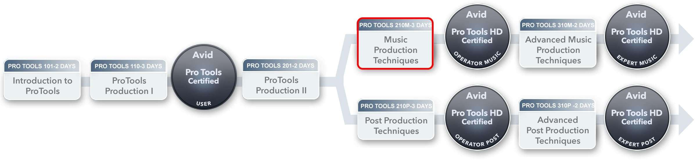 Pro-Tools-path-210M-12