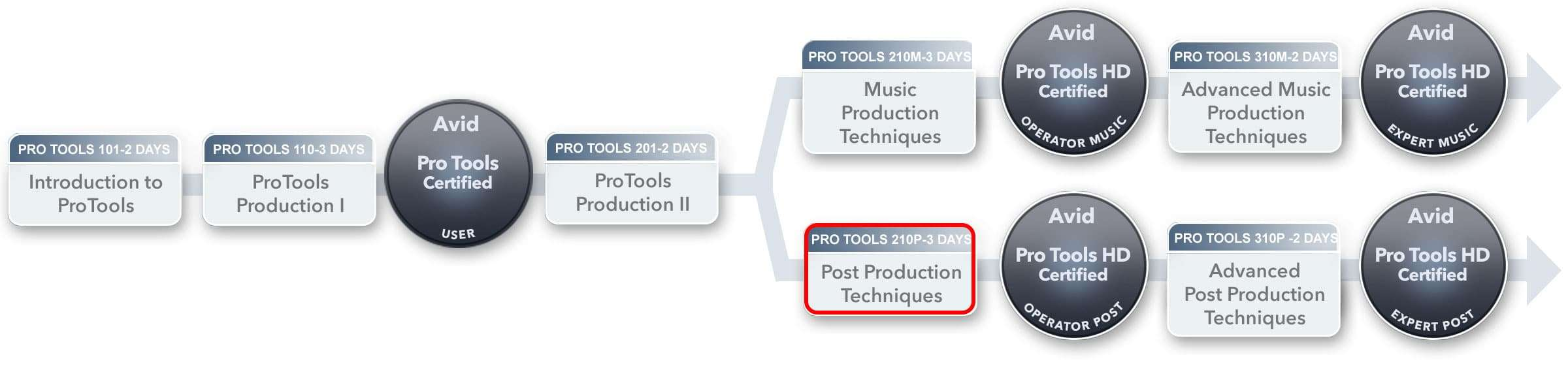 Pro-Tools-path-210P-12